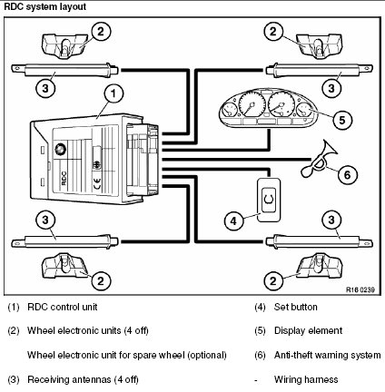 1993 Bmw 740il Wiring Diagram moreover Bmw Z4 Wiring Harness together with 128i Fuse Box Location together with E46 Fuel Pump Relay Location in addition 2001 Bmw M5 Stereo Wiring Diagram. on e38 wiring diagram