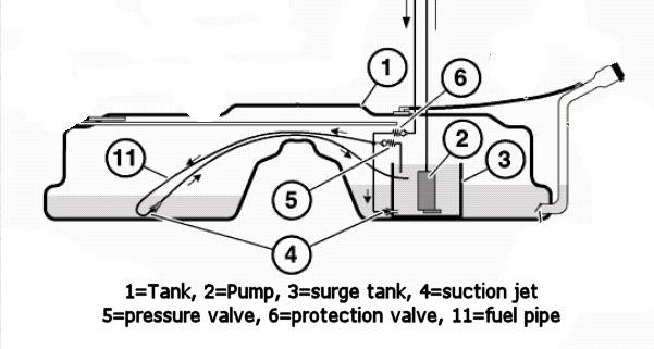 the filler can be seen on the right of the diagram, it is here where the  leak is  one thing that is important to know and is relevant to the repair  is